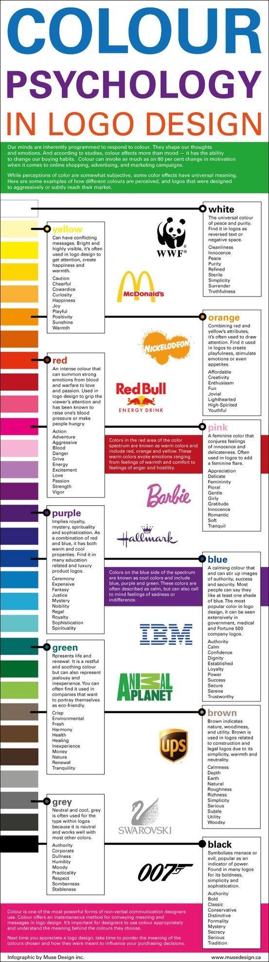 signification couleur logo