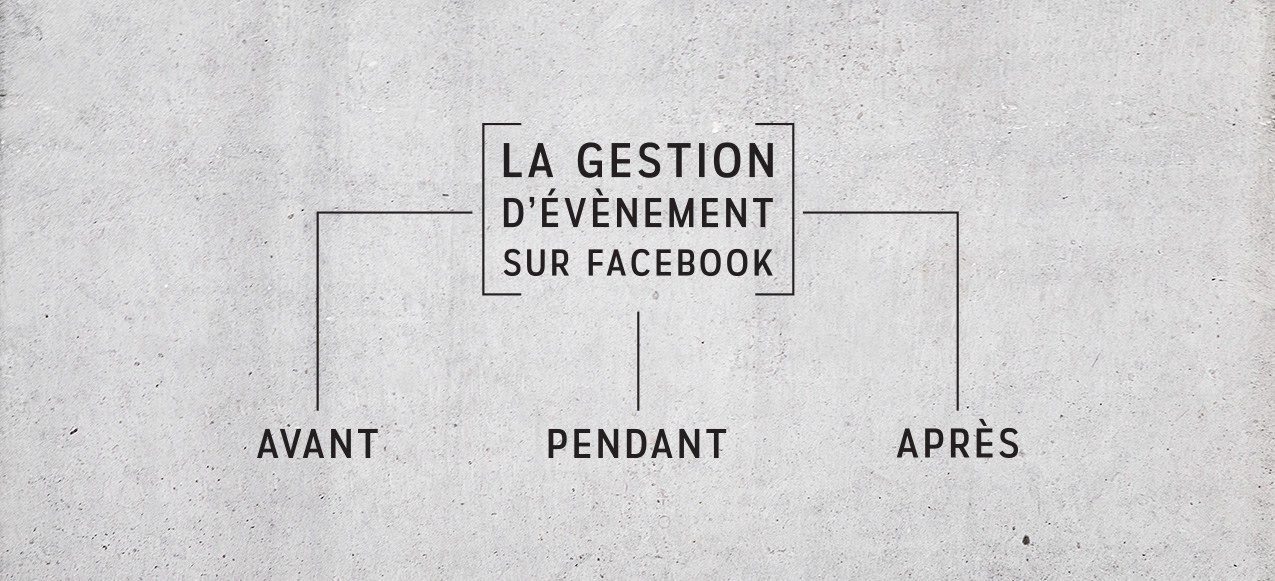 gestion evenement facebook